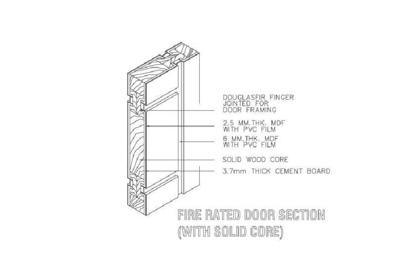 YYD door specs u0026 isometry_08  sc 1 st  EMPI u2013 PHIL & Fire-Rated Solid Core Doors - EMPI - PHIL | EMPI u2013 PHIL